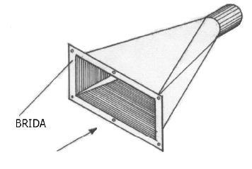 Calculo de ductos de ventilacion