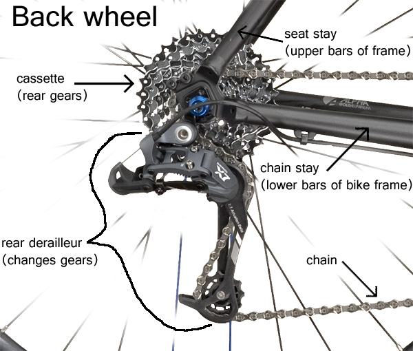 blueskycycling  proper mountain bike gear shifting