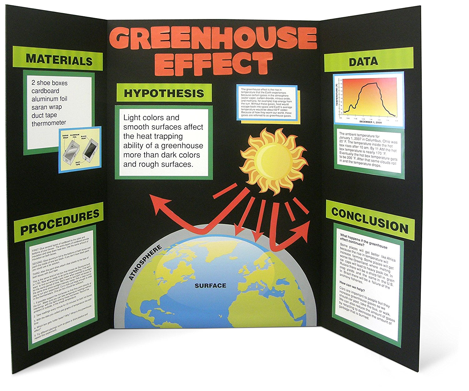 Images of poster board presentations