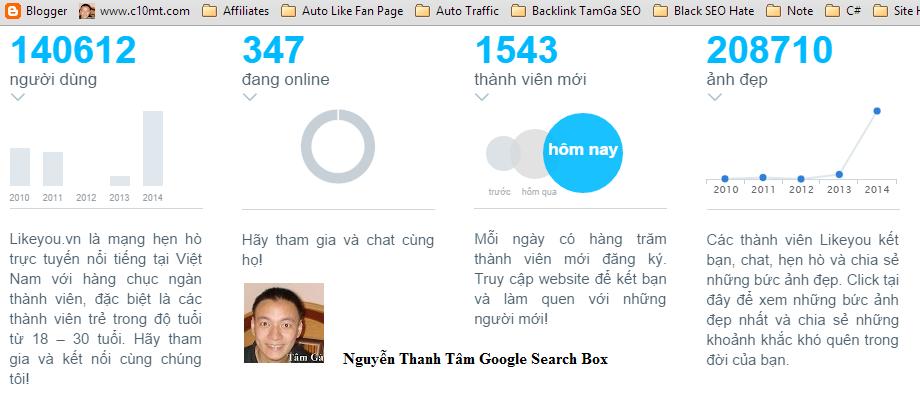 danh sach nguoi dung dang online tai likeyouvn vietnam