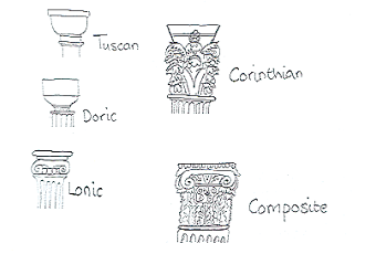 Classical Architecture column types ~ About Architecture