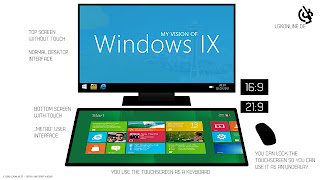 Windows 9 release date, news