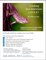 Buy Cracking the Core Java Interviews eBook for Rs. 250