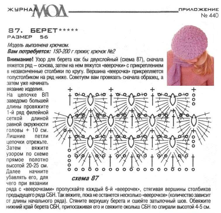 Подробное описание вязания