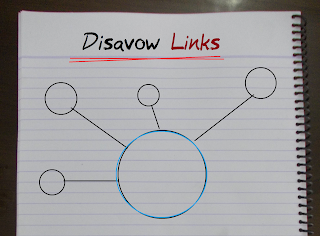 What are Disavow Links and How do you use them? Alt