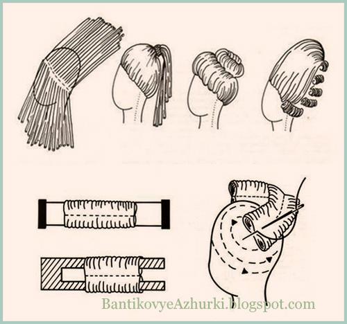 Как делать прически для текстильных кукол (варианты)