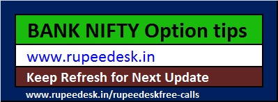 Best bank nifty option tips