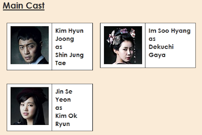 """Drama korea di simpleaja.com"""