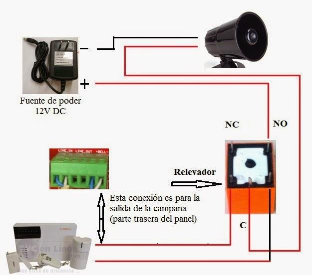 Longhorn lhd8003 panel de alarma de 18 zonas - Sensores de movimiento con alarma ...