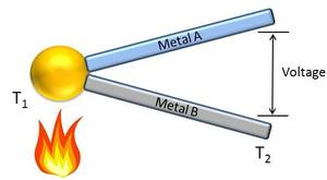 Amazing Science: Thermoelectric Effect