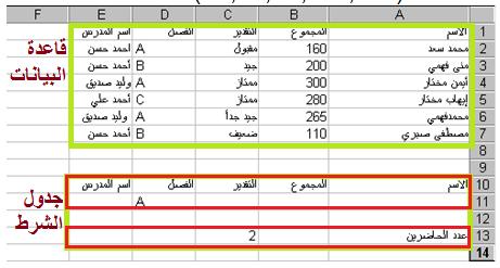 وظائف قواعد البيانات في الاكسل : عبد الاله صباح