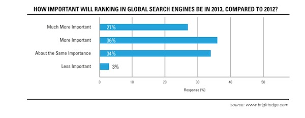 1-Global-Search