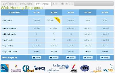 hosting murah berkualitas biaya server singapura