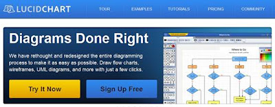 LucidChart 10 free Online Chart & Graph Generators