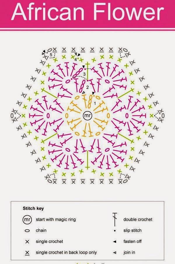 Схема вязания мотива цветок