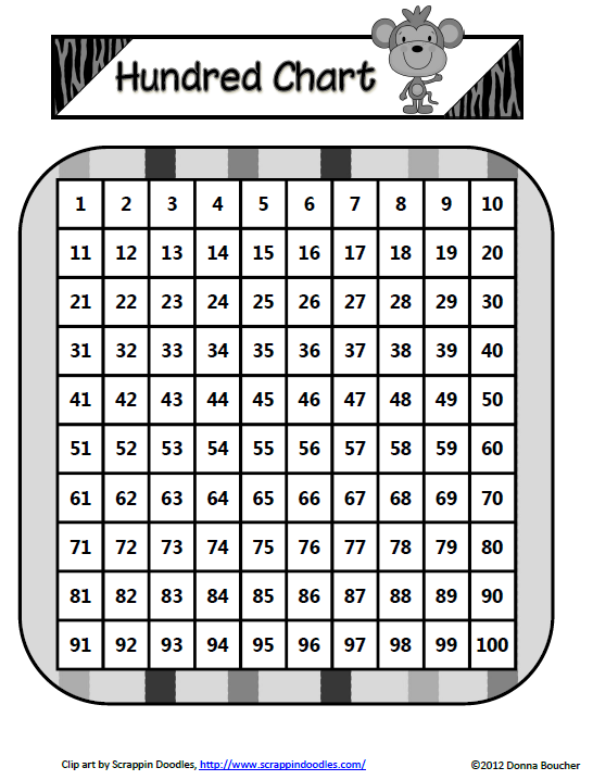 Magic image in 100's chart printable