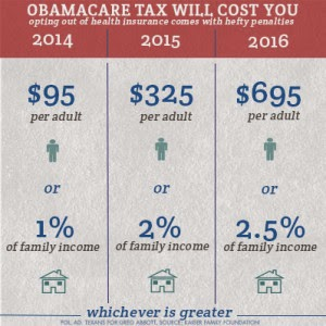 Obamacare, health care, affordable care act