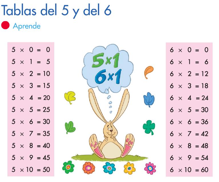 http://www.primerodecarlos.com/SEGUNDO_PRIMARIA/marzo/Unidad1_3/actividades/mates/aprende_tablas_5_6/visor.swf