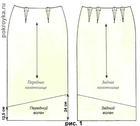 Выкройка прямой юбки с воланом