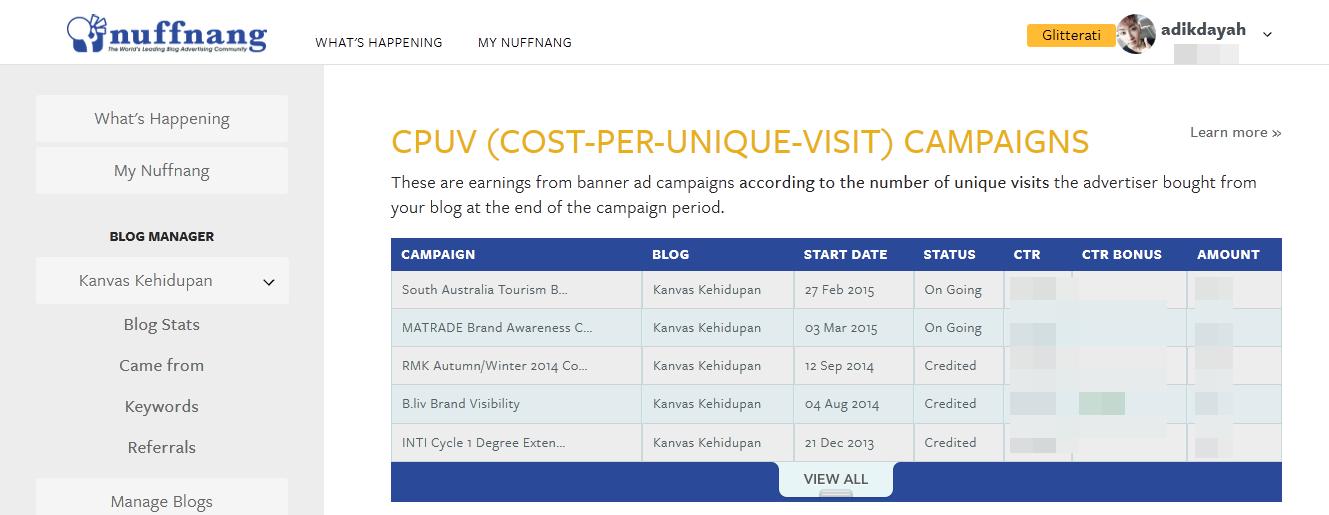 CPUV Australia Tourism & MATRADE Brand, http://kanvaskehidupanku.blogspot.com, adkdayah, cpuv, nuffnang