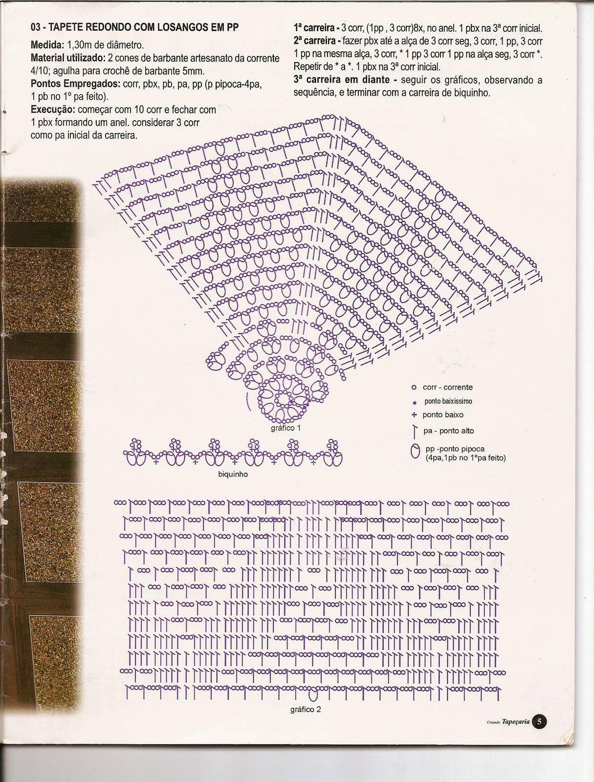Sensitividad ganchillo crochet - Esquema punto estrella crochet ...