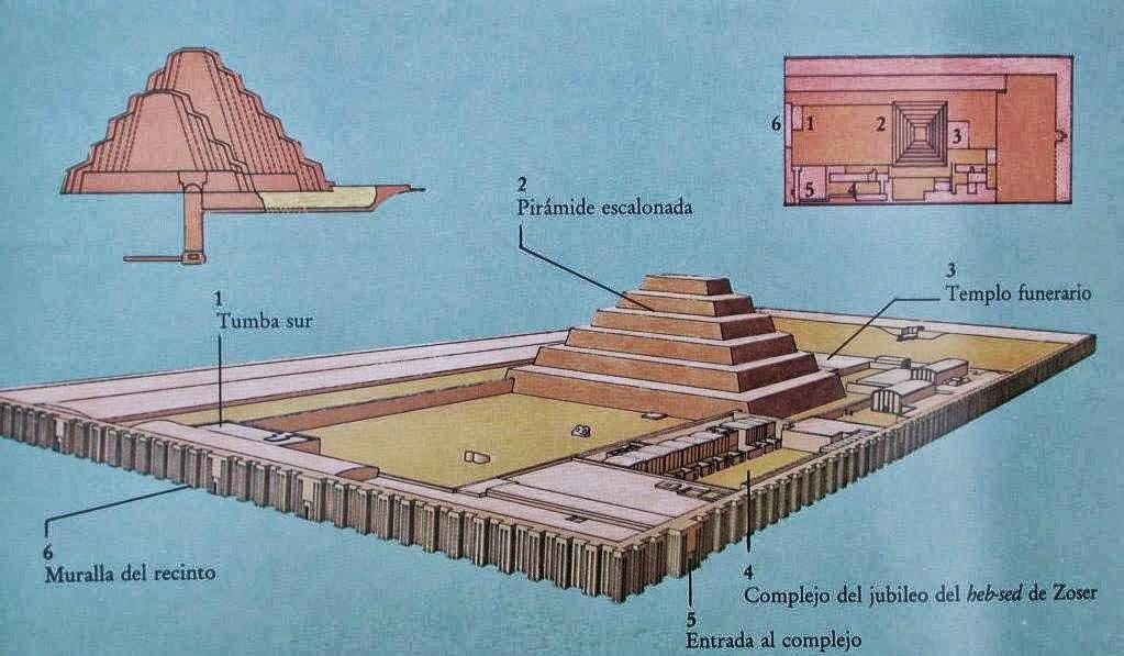 Las historias de Doncel: Las pirámides de Egipto. Su evolución a lo ...