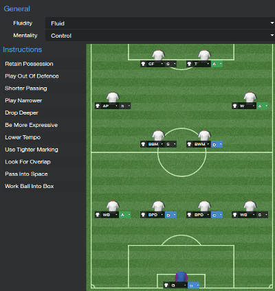 FM14 Pellegrini Tactic 4-4-2 Team Instructions