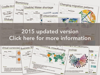 NEW! 59 Megatrend Fact Sheets, invaluable input for innovation and planning sessions!