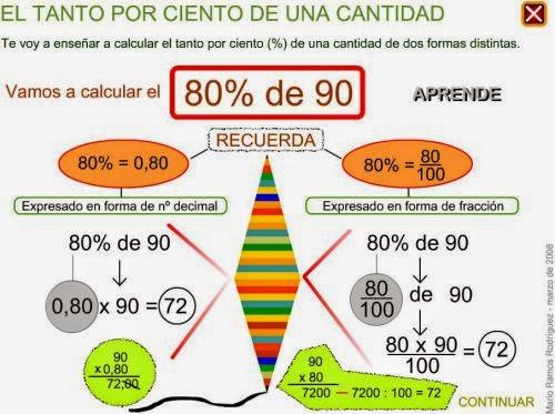 Porcentajes.
