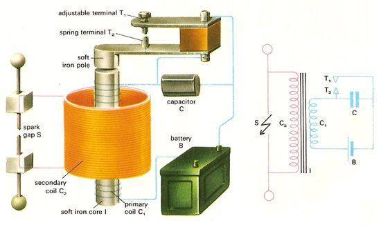 Induction Coil  Left  Schematic Diagram  Right  Circuit
