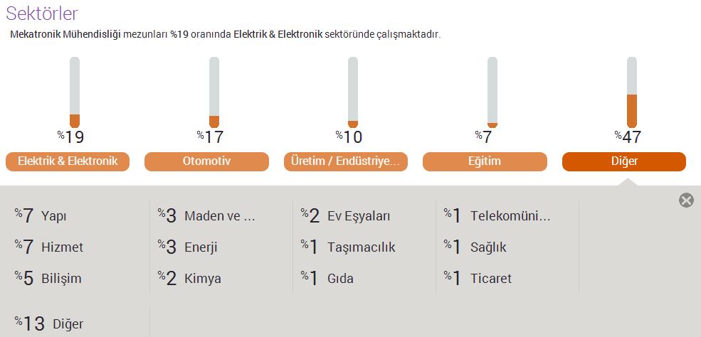 [Resim: istatistik1.PNG]