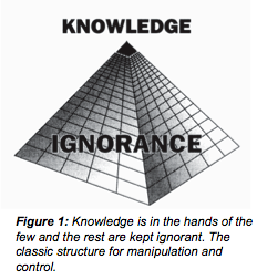 rawls view of ignorance How can the answer be improved.