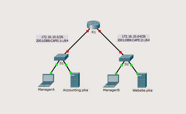 how to use a web server in packet tracer