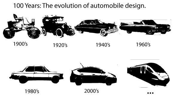the evolution of the automobile The evolution of the us automobile industry and detroit as its capital steven klepper i introduction between 1900 and 1930, detroit experienced nearly unparalleled growth for a large city, growing six-fold from a population of 305,000 to 1,837,000 there was no secret formula behind this growth.