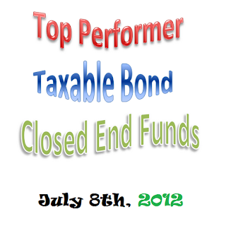 Top Performer Taxable Bond Closed End Funds 2012 logo