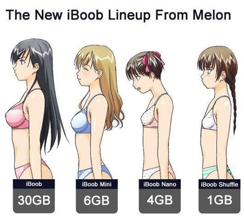 The New IB00bs Lineup
