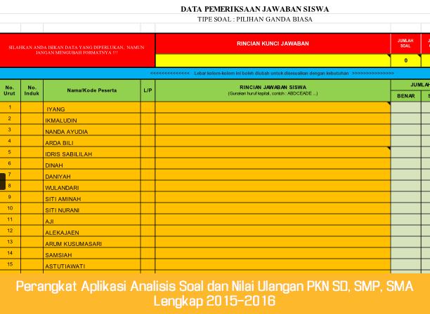 Perangkat Aplikasi Analisis Soal dan Nilai Ulangan PKN SD, SMP, SMA Lengkap 2015-2016