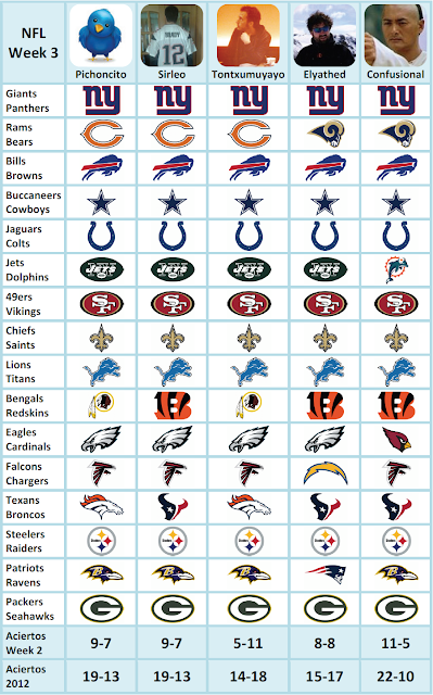 Quiniela NFL semana 3