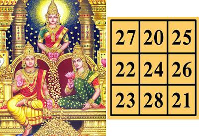 god kubera, லக்ஷ்மி குபேரன் கதை