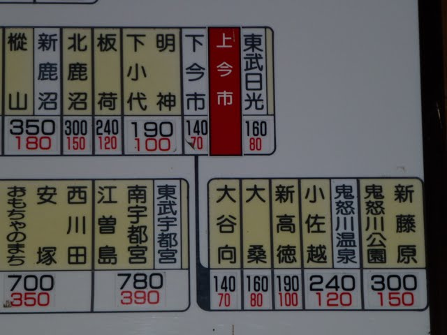 東武日光線 上今市駅 運賃表