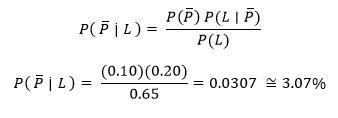 Problema resuelto Teorema de BayeS