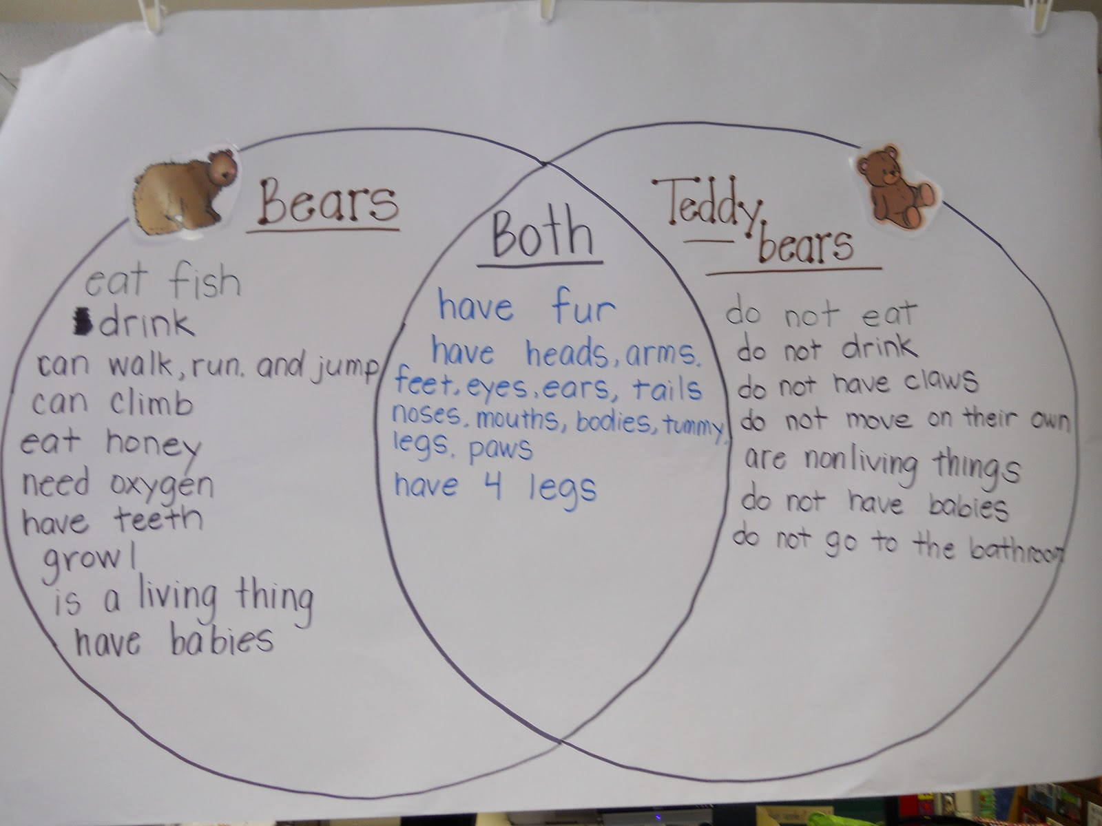 living things versus nonliving things Easy science for kids living and nonliving things for kids video - learn fun facts about animals, the human body, our planet and much more fun free living and nonliving things for kids.