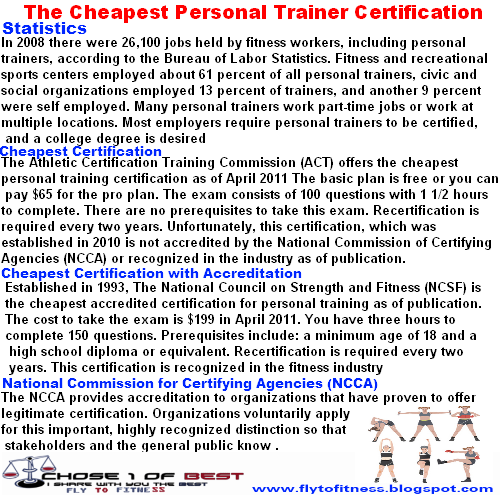 fitness trainer certification – The Truth about personal trainer ...