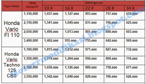 Satria Fu 2018 >> Harga Motor Satria Fu Baru Dan Bekas 2016 Lengkap Semua Type | Autos Post