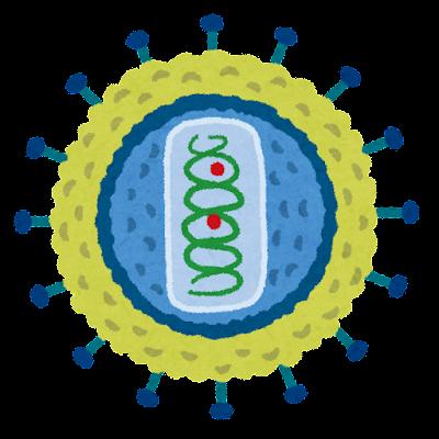 HIVウイルスのイラスト