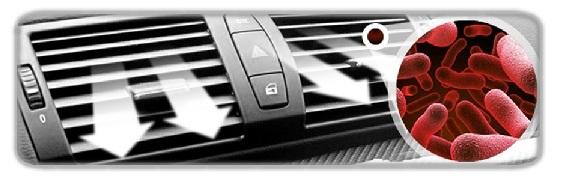 El blog de consumauto mayo 2013 for Mal olor aire acondicionado