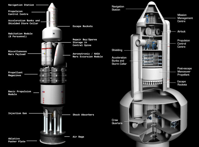 We Must Leave Nuclear Propulsion Why Aren T We Using It