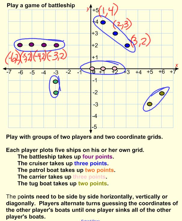Coordinate plane worksheets online