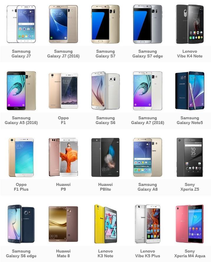 THREE A TECH: Membeli Smartphone Terpakai (KL, SELANGOR, NILAI N9, AYER KEROH MELAKA)