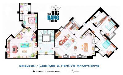 Plano del departamento de la serie Big Bang Theory